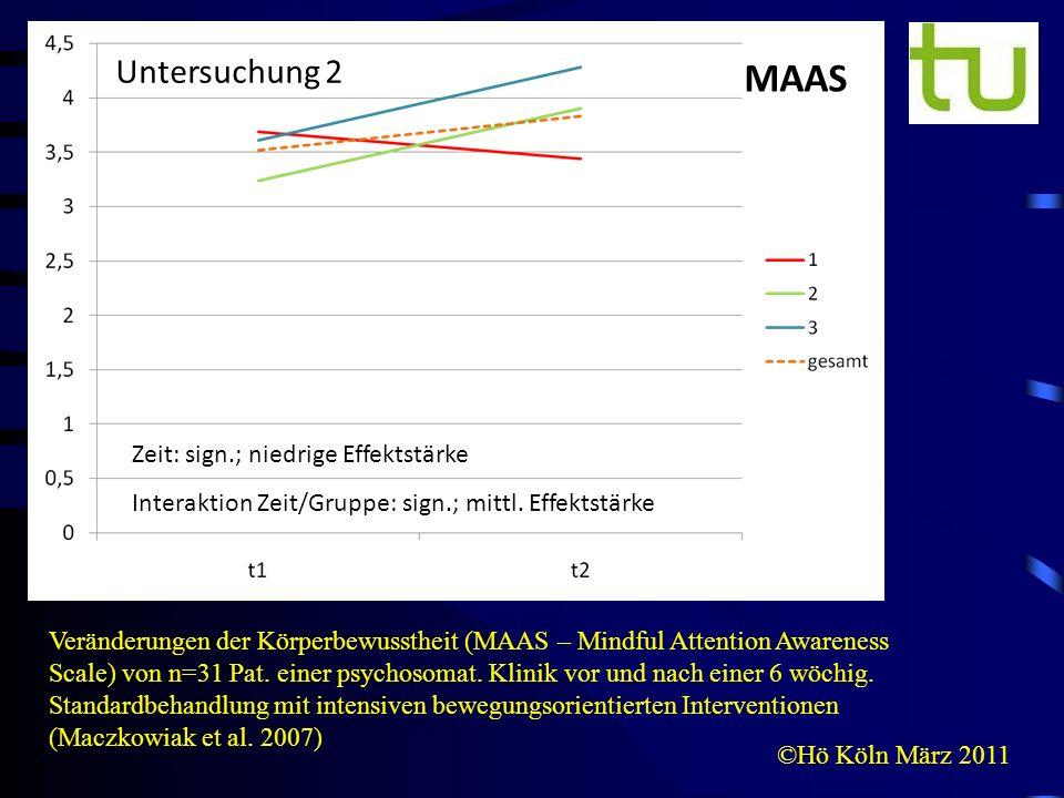 ©Hö Köln März 2011 MAAS Veränderungen der Körperbewusstheit (MAAS – Mindful Attention Awareness Scale) von n=31 Pat. einer psychosomat. Klinik vor und