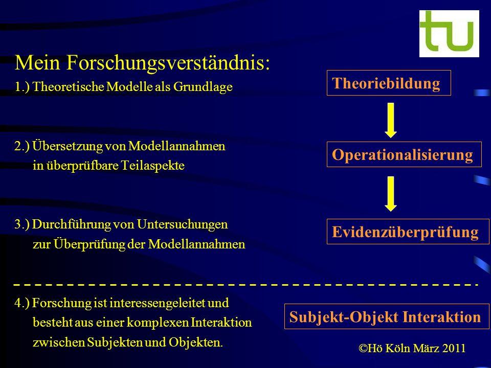 ©Hö Köln März 2011 Mein Forschungsverständnis: 1.) Theoretische Modelle als Grundlage 2.) Übersetzung von Modellannahmen in überprüfbare Teilaspekte 3