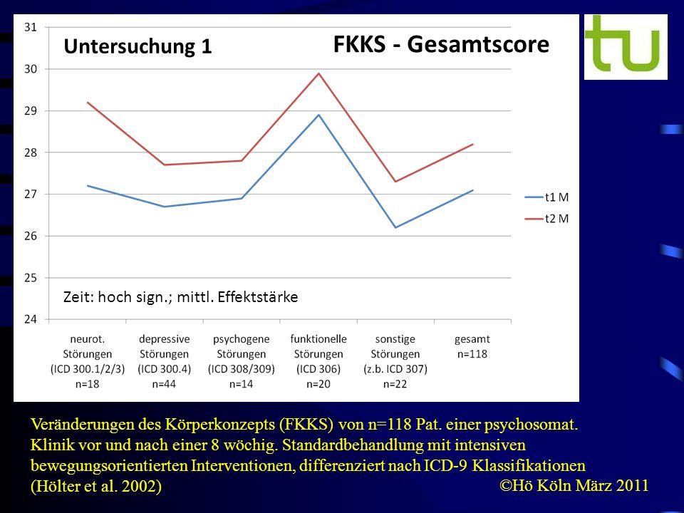 ©Hö Köln März 2011 Veränderungen des Körperkonzepts (FKKS) von n=118 Pat. einer psychosomat. Klinik vor und nach einer 8 wöchig. Standardbehandlung mi