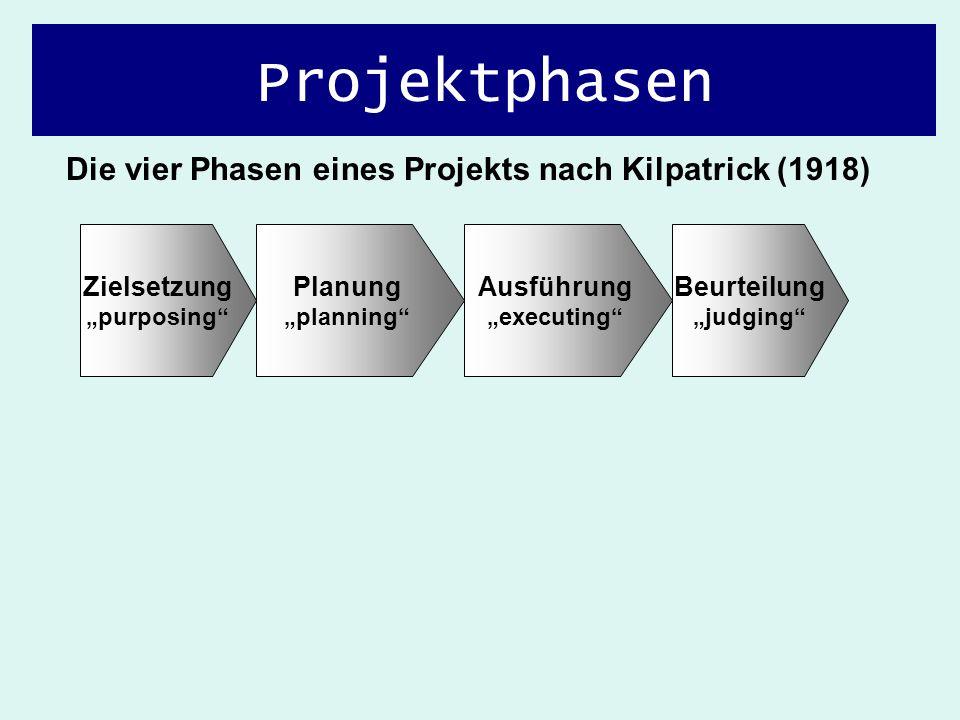 Zielsetzung purposing Planung planning Ausführung executing Beurteilung judging Die vier Phasen eines Projekts nach Kilpatrick (1918) Projektphasen