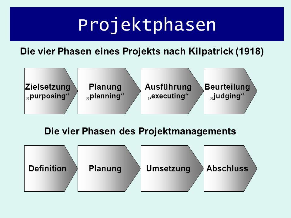 Zielsetzung purposing Planung planning Ausführung executing Beurteilung judging Die vier Phasen eines Projekts nach Kilpatrick (1918) Projektphasen De