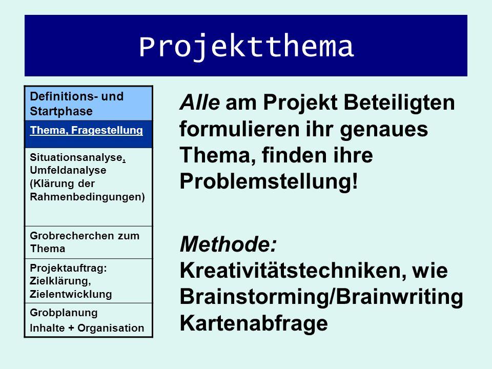 Projektthema Alle am Projekt Beteiligten formulieren ihr genaues Thema, finden ihre Problemstellung! Methode: Kreativitätstechniken, wie Brainstorming