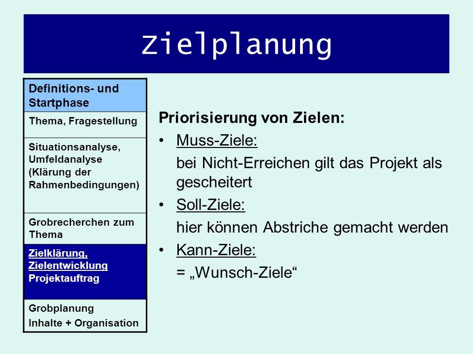 Zielplanung Priorisierung von Zielen: Muss-Ziele: bei Nicht-Erreichen gilt das Projekt als gescheitert Soll-Ziele: hier können Abstriche gemacht werde