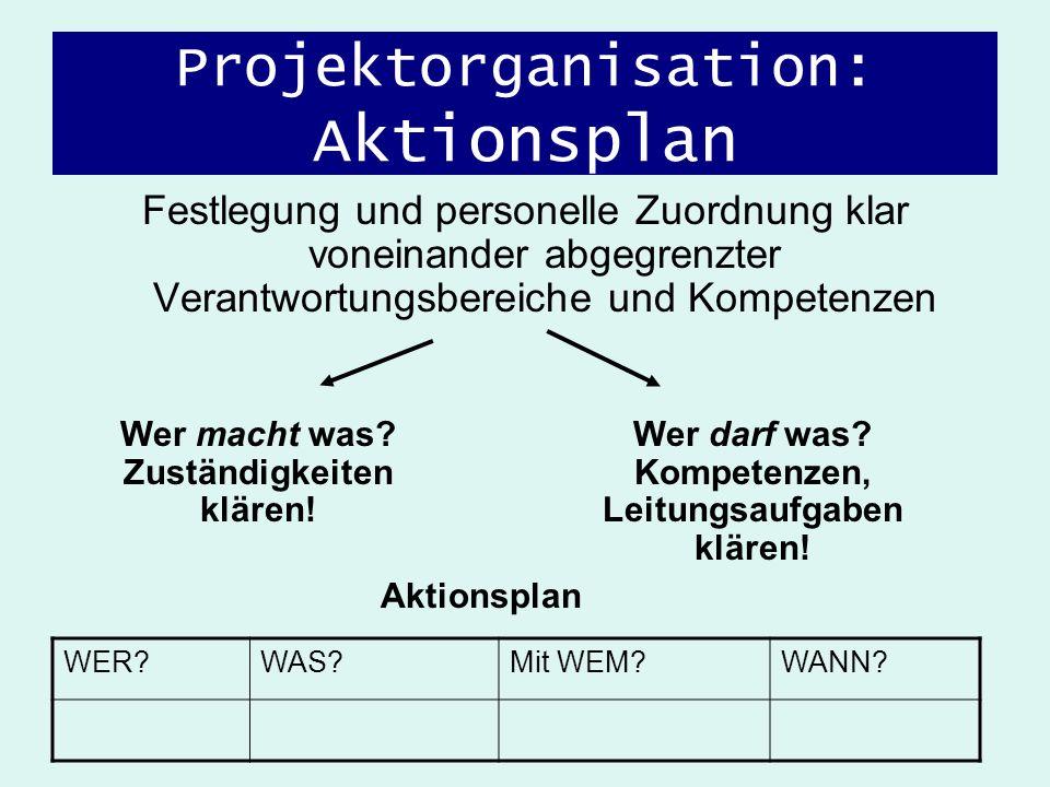 Projektorganisation: Aktionsplan Festlegung und personelle Zuordnung klar voneinander abgegrenzter Verantwortungsbereiche und Kompetenzen Wer macht wa