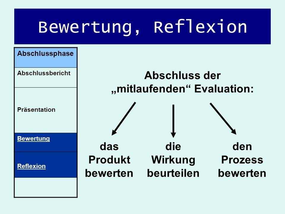 Bewertung, Reflexion Abschlussphase Abschlussbericht Präsentation Bewertung Reflexion Abschluss der mitlaufenden Evaluation: das Produkt bewerten die