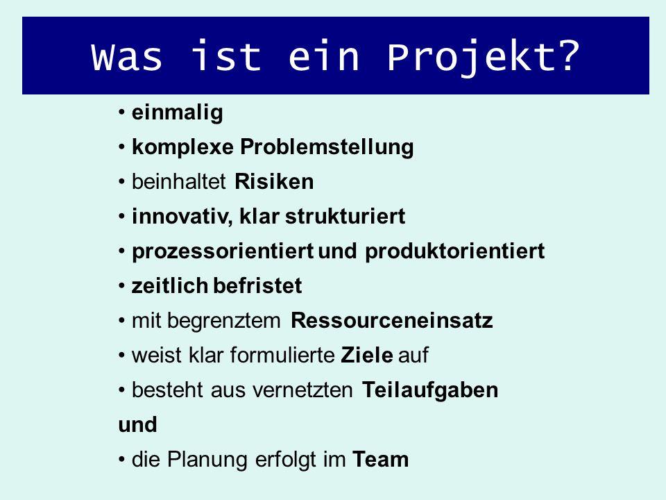 Was ist ein Projekt? einmalig komplexe Problemstellung beinhaltet Risiken innovativ, klar strukturiert prozessorientiert und produktorientiert zeitlic