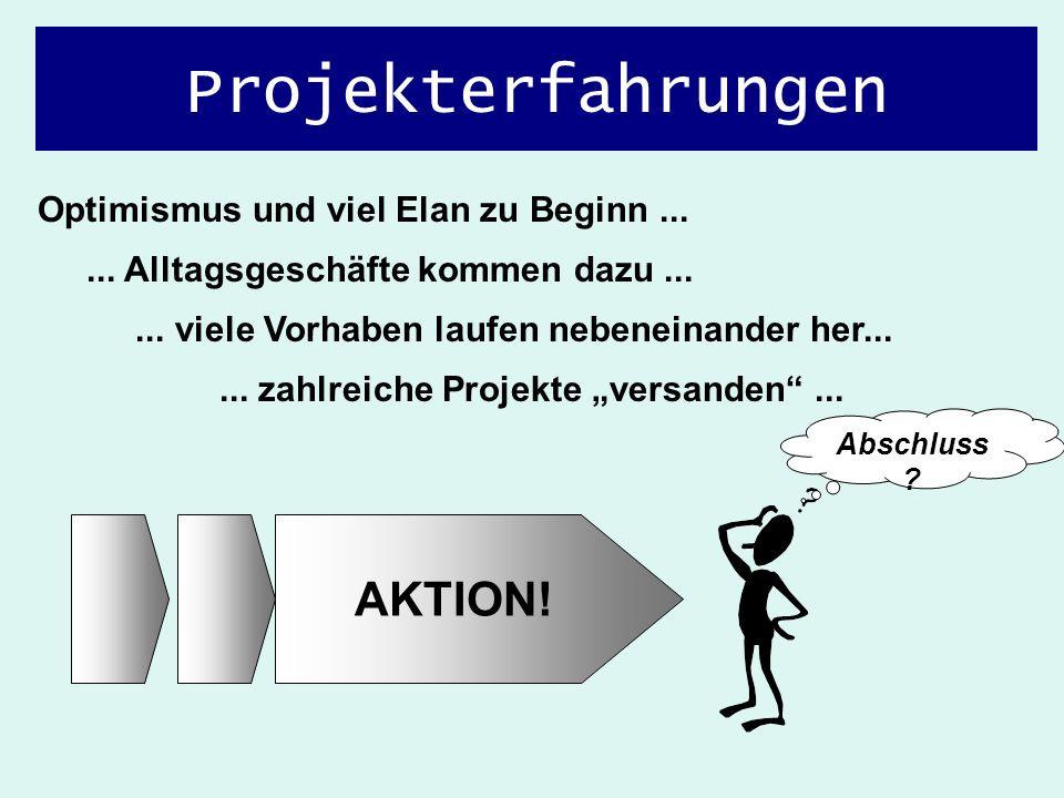 Projekterfahrungen AKTION! Abschluss ? Optimismus und viel Elan zu Beginn...... Alltagsgeschäfte kommen dazu...... viele Vorhaben laufen nebeneinander