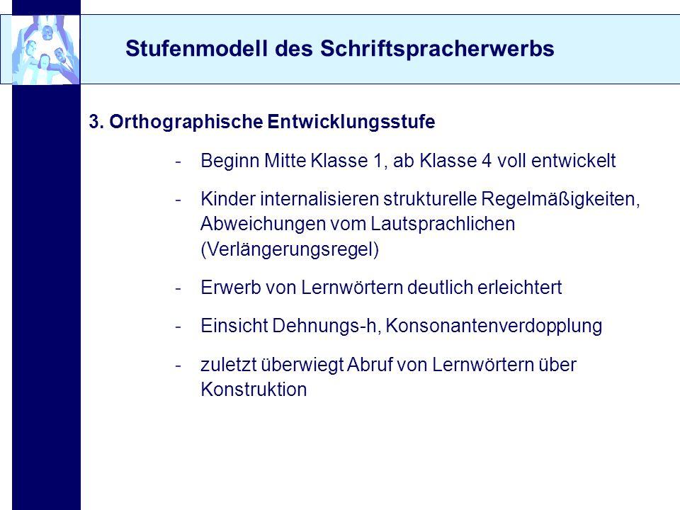 Stufenmodell des Schriftspracherwerbs 3. Orthographische Entwicklungsstufe -Beginn Mitte Klasse 1, ab Klasse 4 voll entwickelt -Kinder internalisieren