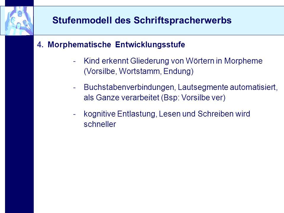 Stufenmodell des Schriftspracherwerbs 4.Morphematische Entwicklungsstufe -Kind erkennt Gliederung von Wörtern in Morpheme (Vorsilbe, Wortstamm, Endung
