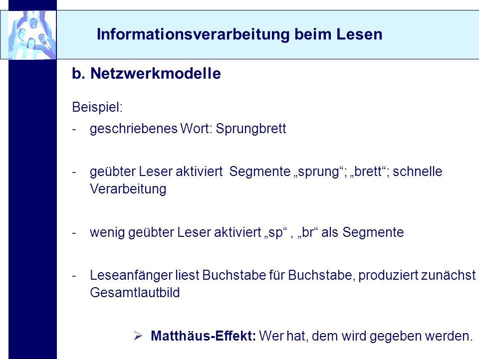 Informationsverarbeitung beim Lesen b. Netzwerkmodelle Beispiel: -geschriebenes Wort: Sprungbrett -geübter Leser aktiviert Segmente sprung; brett; sch