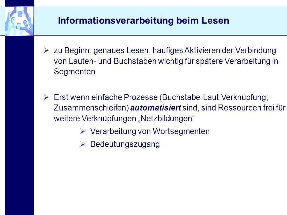 Informationsverarbeitung beim Lesen zu Beginn: genaues Lesen, häufiges Aktivieren der Verbindung von Lauten- und Buchstaben wichtig für spätere Verarb