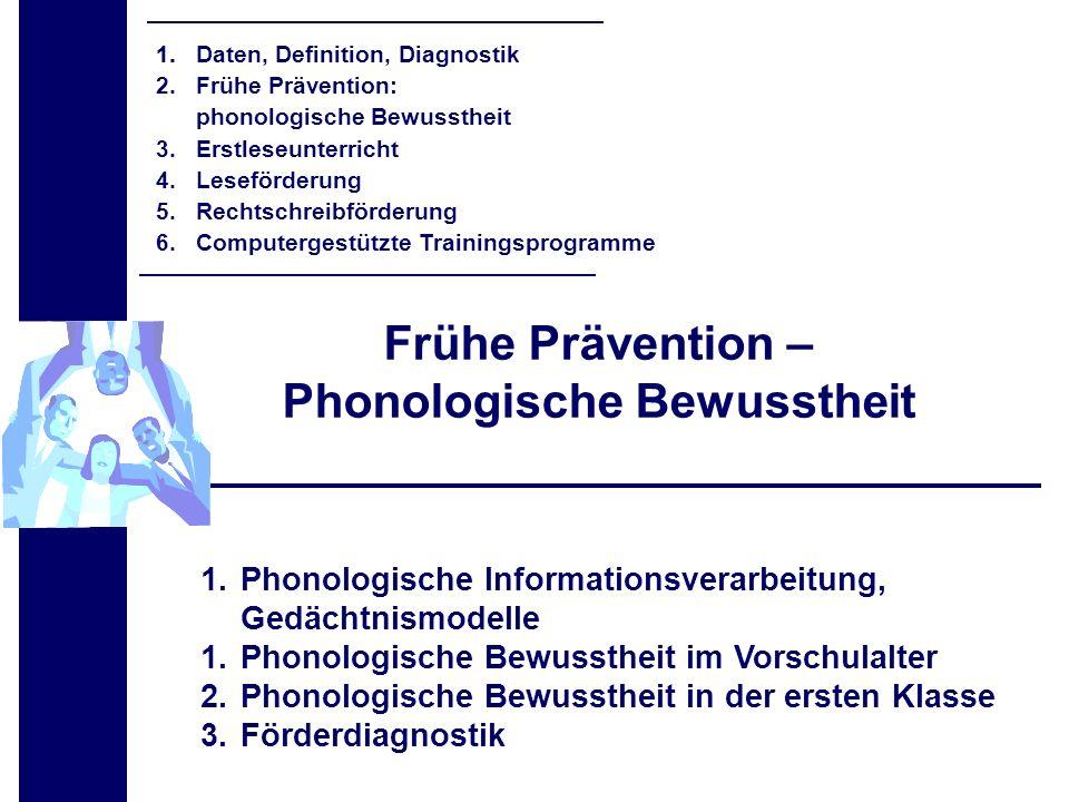 Frühe Prävention – Phonologische Bewusstheit 1.Phonologische Informationsverarbeitung, Gedächtnismodelle 1.Phonologische Bewusstheit im Vorschulalter