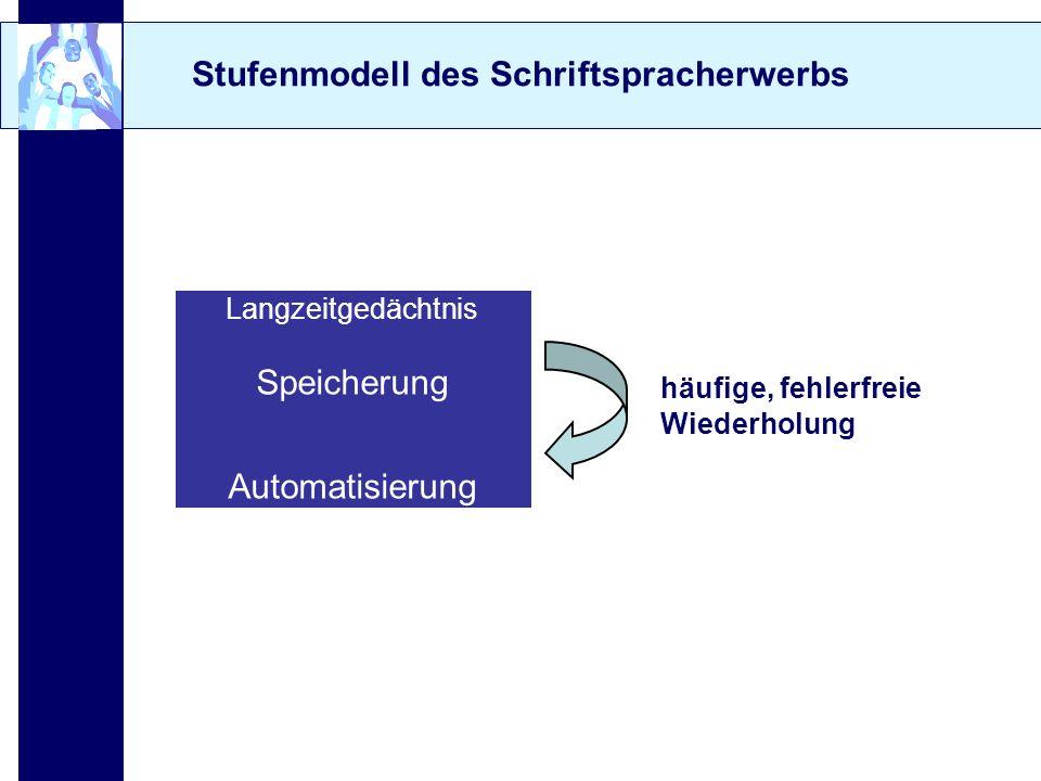 Stufenmodell des Schriftspracherwerbs Langzeitgedächtnis Speicherung Automatisierung häufige, fehlerfreie Wiederholung