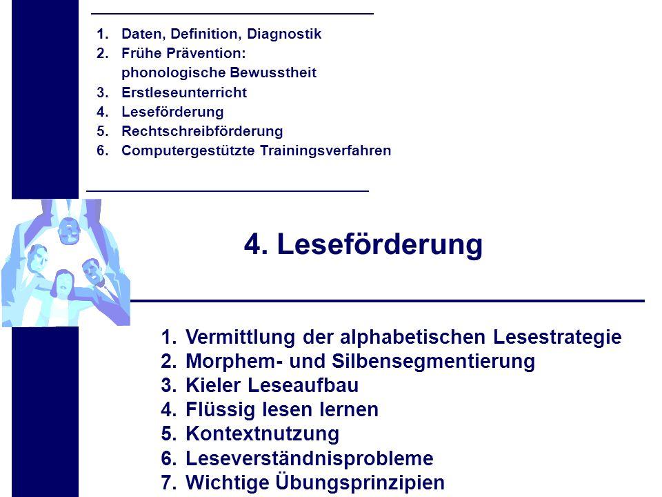 4. Leseförderung 1.Vermittlung der alphabetischen Lesestrategie 2.Morphem- und Silbensegmentierung 3.Kieler Leseaufbau 4.Flüssig lesen lernen 5.Kontex
