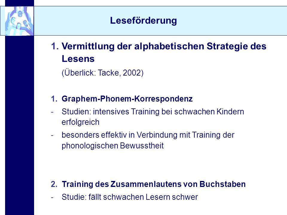 Leseförderung 1.Vermittlung der alphabetischen Strategie des Lesens (Überlick: Tacke, 2002) 1.Graphem-Phonem-Korrespondenz -Studien: intensives Traini