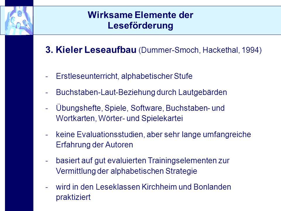 Wirksame Elemente der Leseförderung 3. Kieler Leseaufbau (Dummer-Smoch, Hackethal, 1994) -Erstleseunterricht, alphabetischer Stufe -Buchstaben-Laut-Be