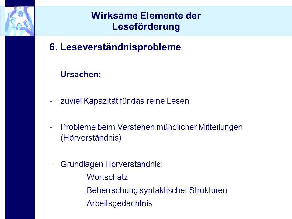 Wirksame Elemente der Leseförderung 6. Leseverständnisprobleme Ursachen: -zuviel Kapazität für das reine Lesen -Probleme beim Verstehen mündlicher Mit