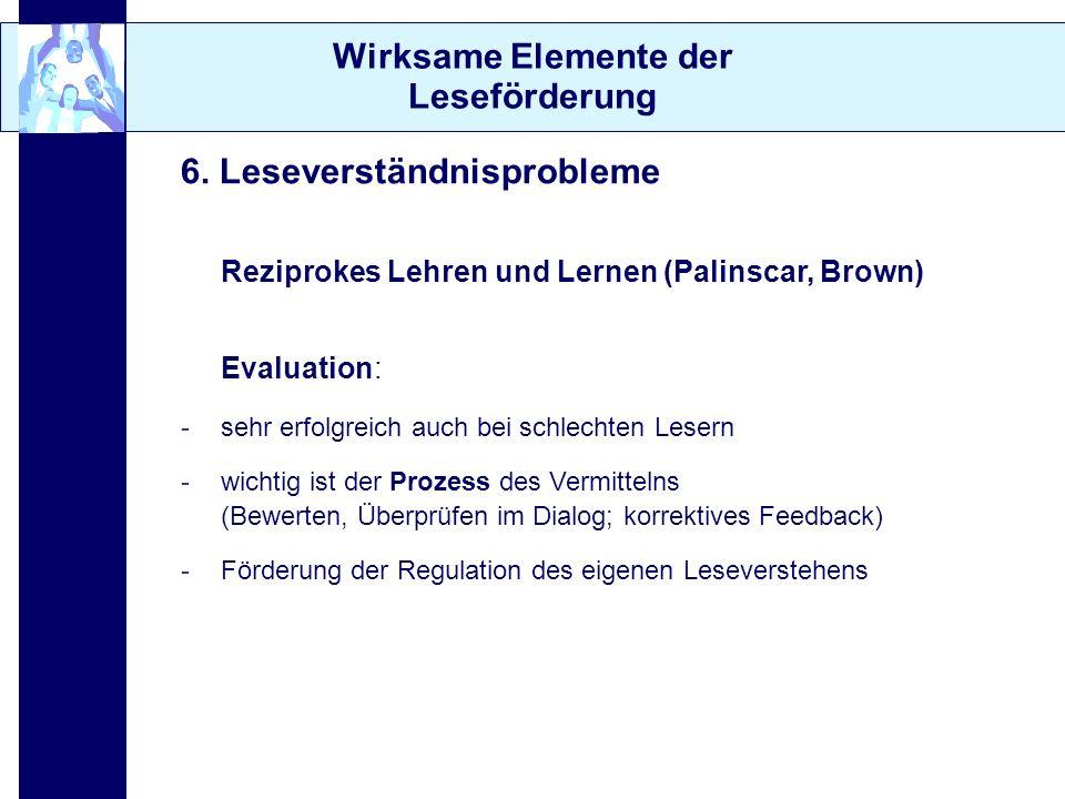 Wirksame Elemente der Leseförderung 6. Leseverständnisprobleme Reziprokes Lehren und Lernen (Palinscar, Brown) Evaluation: -sehr erfolgreich auch bei