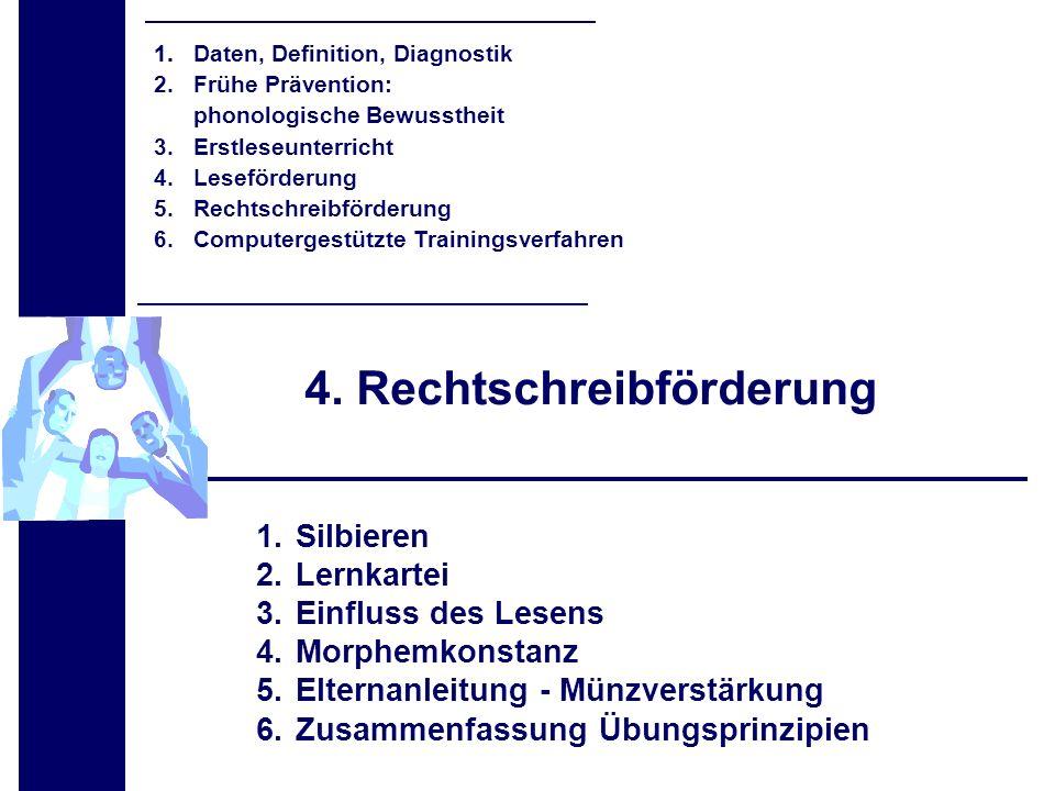 4. Rechtschreibförderung 1.Silbieren 2.Lernkartei 3.Einfluss des Lesens 4.Morphemkonstanz 5.Elternanleitung - Münzverstärkung 6.Zusammenfassung Übungs