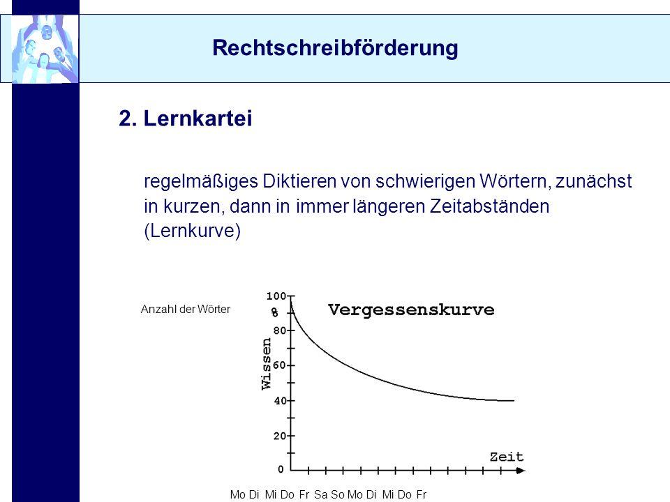 Rechtschreibförderung 2. Lernkartei regelmäßiges Diktieren von schwierigen Wörtern, zunächst in kurzen, dann in immer längeren Zeitabständen (Lernkurv
