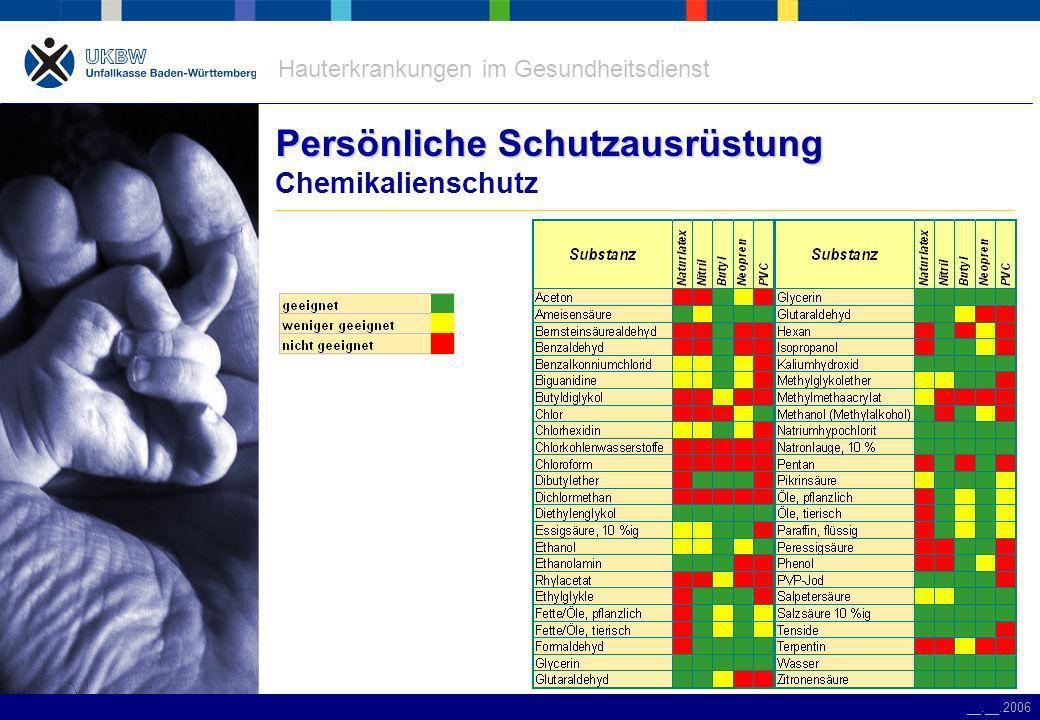 Hauterkrankungen im Gesundheitsdienst __.__.2006 Persönliche Schutzausrüstung Persönliche Schutzausrüstung Chemikalienschutz