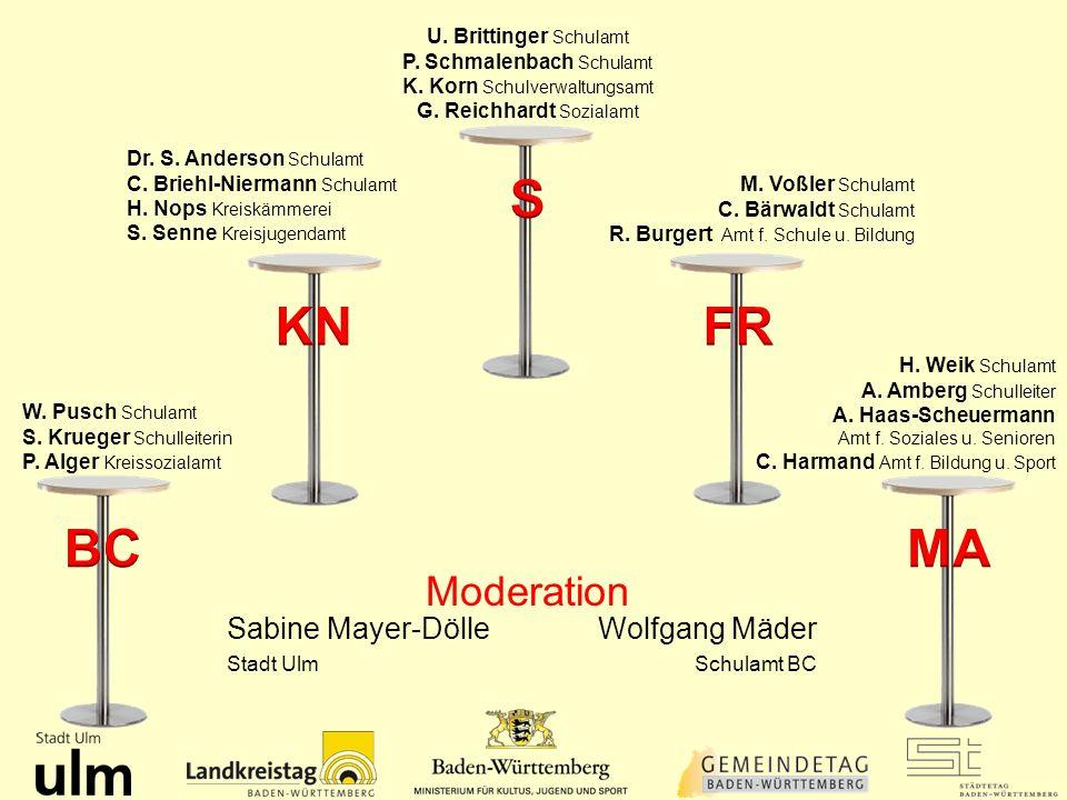 Moderation Dr. S. Anderson Schulamt C. Briehl-Niermann Schulamt H. Nops Kreiskämmerei S. Senne Kreisjugendamt W. Pusch Schulamt S. Krueger Schulleiter