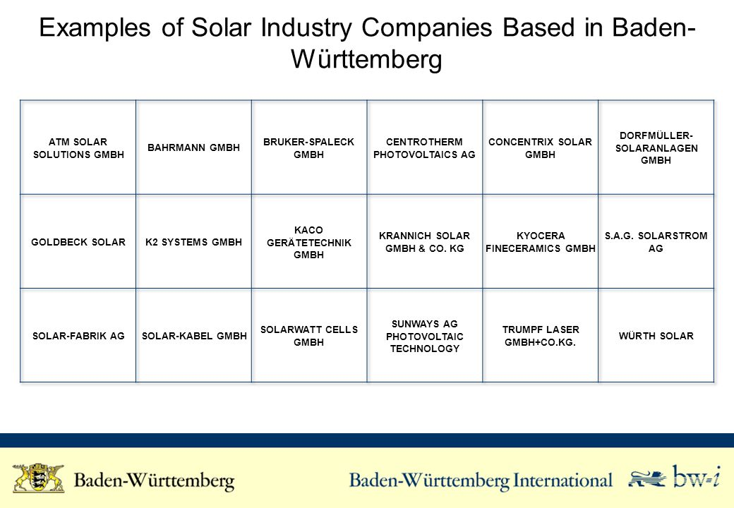 Examples of Solar Industry Companies Based in Baden- Württemberg