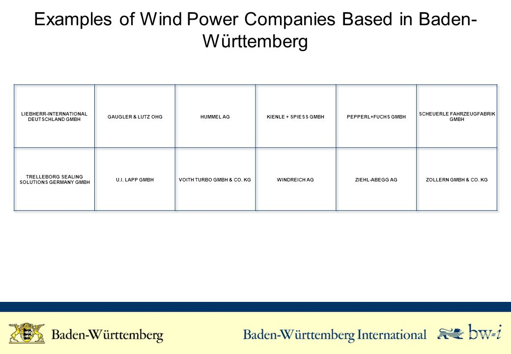 Examples of Wind Power Companies Based in Baden- Württemberg
