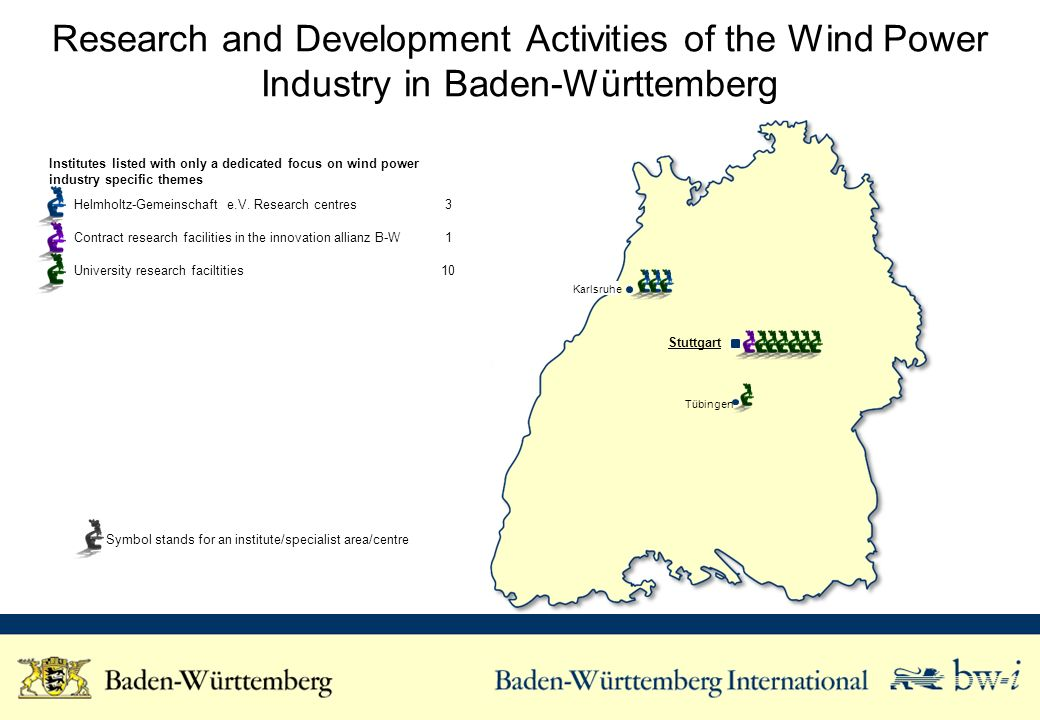 Research and Development Activities of the Wind Power Industry in Baden-Württemberg Institutes listed with only a dedicated focus on wind power industry specific themes Helmholtz-Gemeinschaft e.V.
