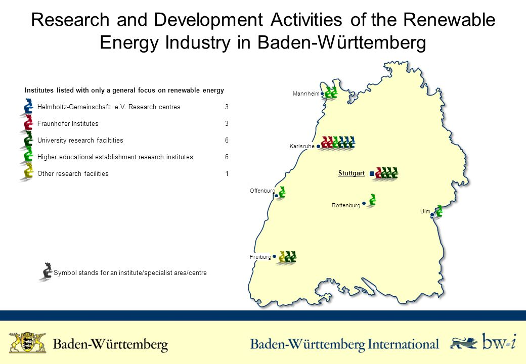 Research and Development Activities of the Renewable Energy Industry in Baden-Württemberg Institutes listed with only a general focus on renewable energy Helmholtz-Gemeinschaft e.V.