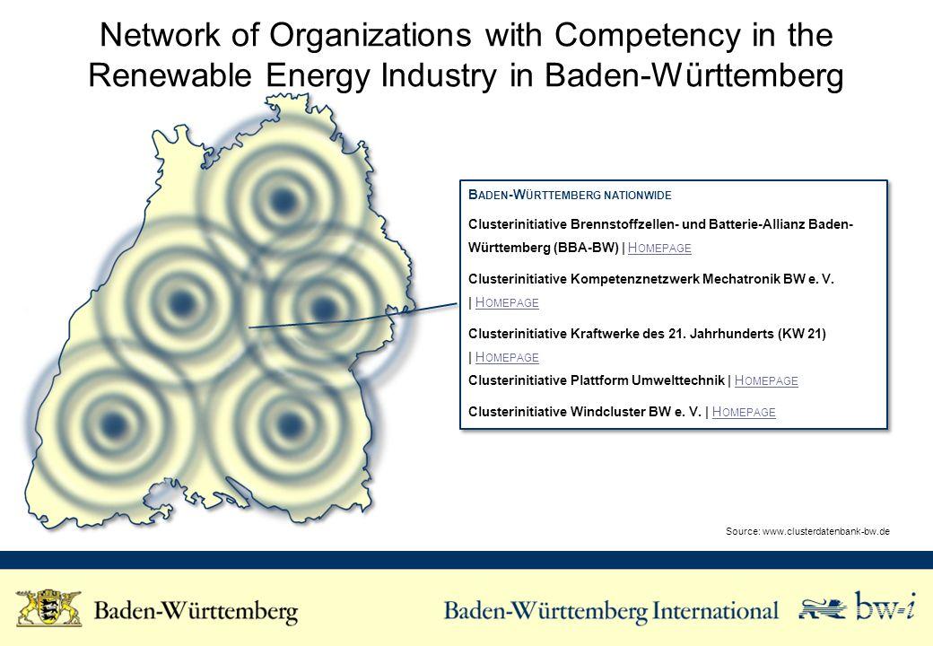 Appendix: Listing of Wind R&D Facilities (Listed in kind of facility and alphabetical order) Zentrum für Sonnenenergie- und Wasserstoff-Forschung Baden-Württemberg (ZSW), Stuttgart | H OMEPAGEH OMEPAGE Institut für Aerodynamik und Gasdynamik (IAG), University of Stuttgart, Stuttgart | H OMEPAGEH OMEPAGE Institut für Bodenmechanik und Felsmechanik (IBF), Karlsruhe Institute of Technology (KIT), Karlruhe | H OMEPAGEH OMEPAGE Institut für Energieübertragung und Hochspannungstechnik (IEH), University of Stuttgart, Stuttgart | H OMEPAGEH OMEPAGE Institut für Leichtbau, Entwerfen und Konstruieren (ILEK), University of Stuttgart, Stuttgart | H OMEPAGEH OMEPAGE Institut für Meteorologie und Klimaforschung (IMK), Karlsruhe Institute of Technology (KIT), Karlruhe | H OMEPAGEH OMEPAGE Institut für Systemtheorie und Regelungstechnik (IST), University of Stuttgart, Stuttgart | H OMEPAGEH OMEPAGE Institut für Technische und Numerische Mechanik (ITM), University of Stuttgart, Stuttgart | H OMEPAGEH OMEPAGE Stiftungslehrstuhl Windenergie am Institut für Flugzeugbau (SWE), University of Stuttgart, Stuttgart | H OMEPAGEH OMEPAGE Versuchsanstalt für Stahl, Holz und Steine – Abteilung Stahl- und Leichtmetallbau (VAKA), Karlsruhe Institute of Technology (KIT), Karlruhe | H OMEPAGEH OMEPAGE Zentrum für Angewandte Geowissenschaften (ZAG), Universität Tübingen, Tübingen | H OMEPAGEH OMEPAGE Helmholtz-Gemeinschaft e.V.
