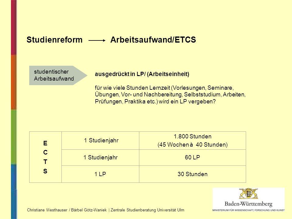 Studienreform Arbeitsaufwand/ETCS Christiane Westhauser / Bärbel Götz-Waniek | Zentrale Studienberatung Universität Ulm ausgedrückt in LP/ (Arbeitsein