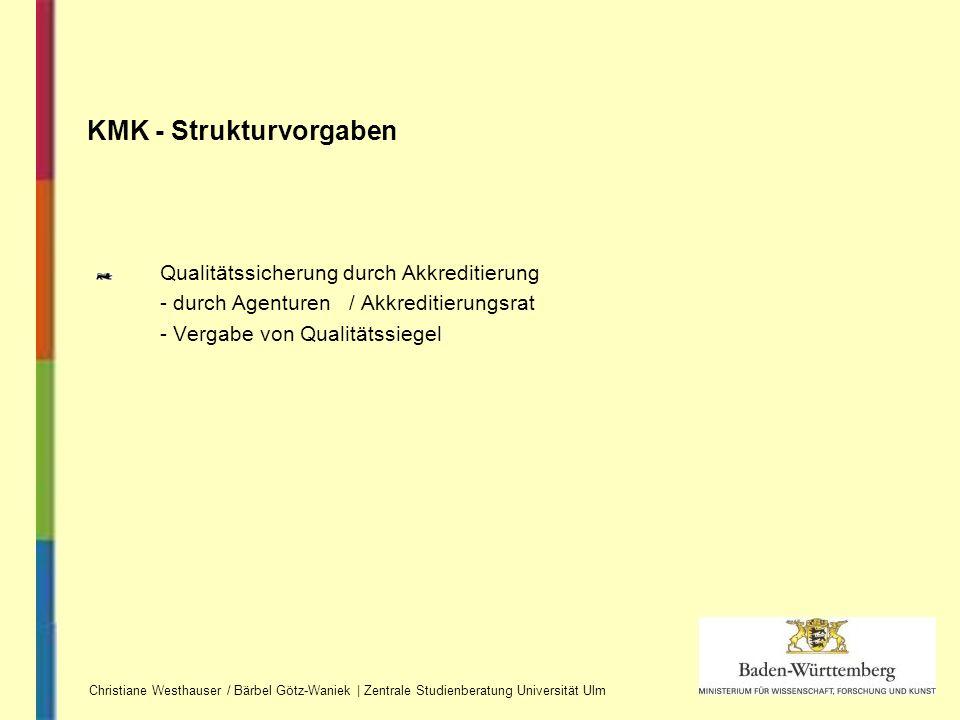 Qualitätssicherung durch Akkreditierung - durch Agenturen / Akkreditierungsrat - Vergabe von Qualitätssiegel KMK - Strukturvorgaben Christiane Westhau