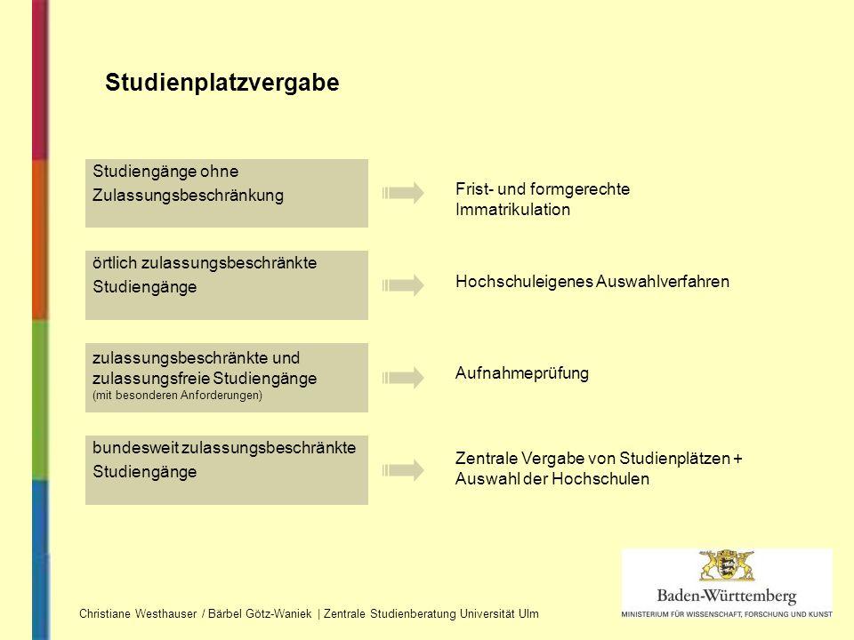 Studienplatzvergabe Studiengänge ohne Zulassungsbeschränkung örtlich zulassungsbeschränkte Studiengänge bundesweit zulassungsbeschränkte Studiengänge