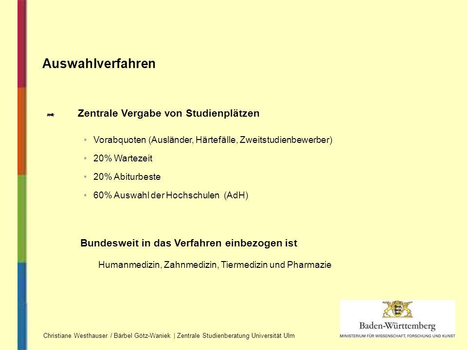 Auswahlverfahren Christiane Westhauser / Bärbel Götz-Waniek | Zentrale Studienberatung Universität Ulm Zentrale Vergabe von Studienplätzen Vorabquoten
