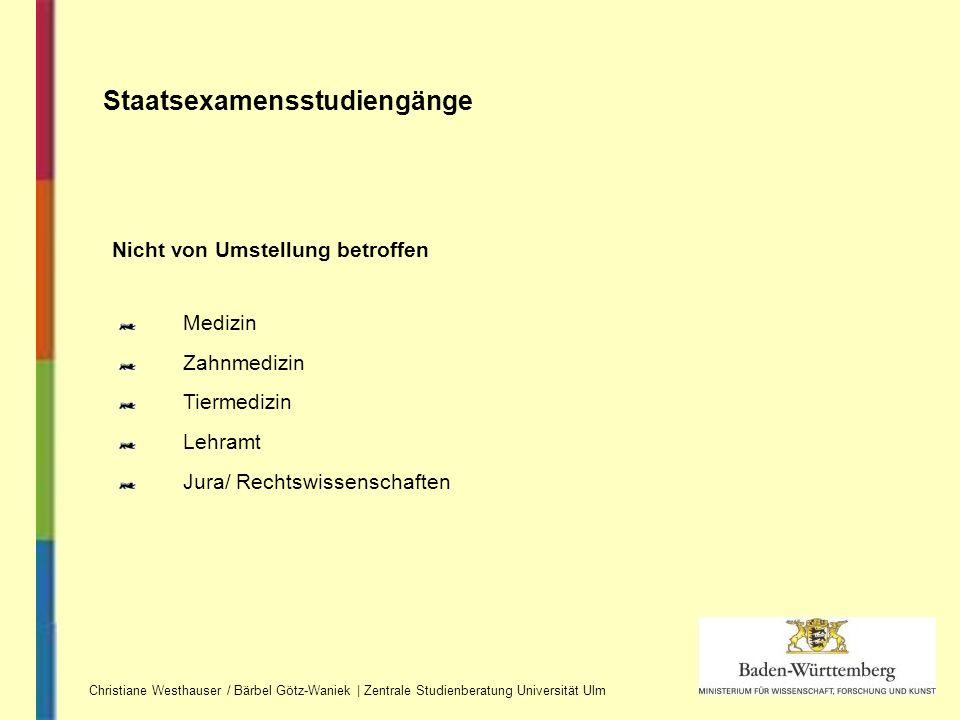 Nicht von Umstellung betroffen Staatsexamensstudiengänge Christiane Westhauser / Bärbel Götz-Waniek | Zentrale Studienberatung Universität Ulm Medizin