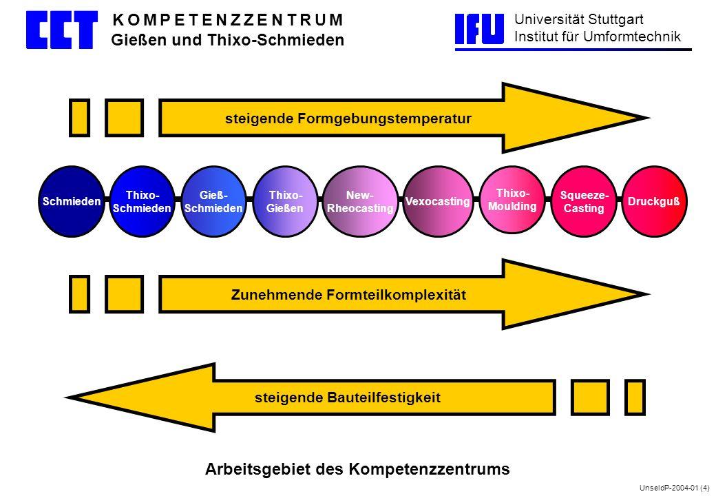UnseldP-2004-01 (4) Universität Stuttgart Institut für Umformtechnik K O M P E T E N Z Z E N T R U M Gießen und Thixo-Schmieden Zunehmende Formteilkom