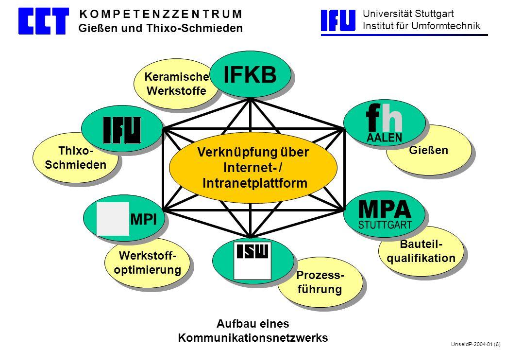 UnseldP-2004-01 (6) Universität Stuttgart Institut für Umformtechnik K O M P E T E N Z Z E N T R U M Gießen und Thixo-Schmieden Aufbau eines Kommunika