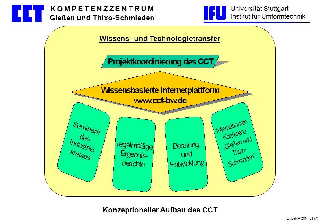 UnseldP-2004-01 (7) Universität Stuttgart Institut für Umformtechnik K O M P E T E N Z Z E N T R U M Gießen und Thixo-Schmieden Konzeptioneller Aufbau