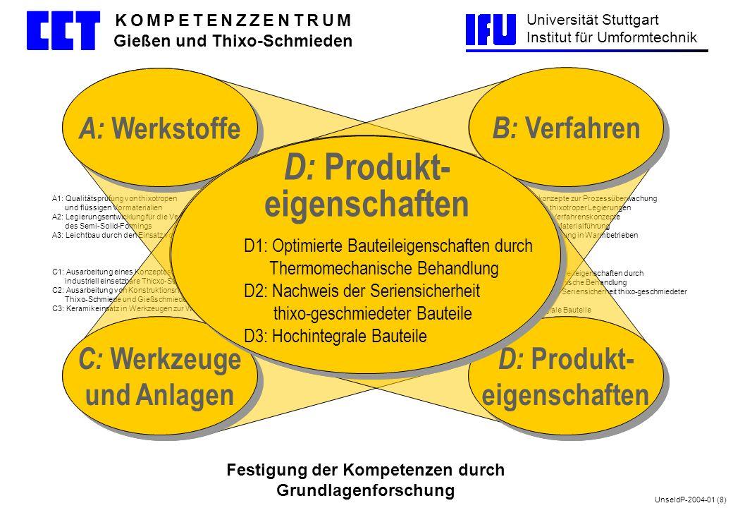 UnseldP-2004-01 (8) Universität Stuttgart Institut für Umformtechnik K O M P E T E N Z Z E N T R U M Gießen und Thixo-Schmieden Festigung der Kompeten