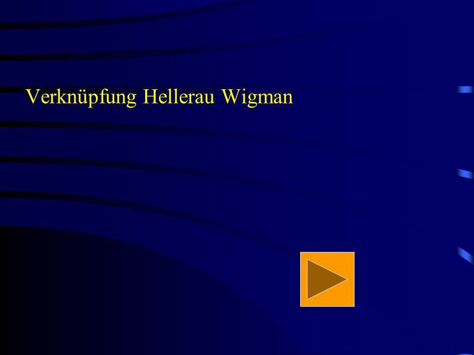 Verknüpfung Hellerau Wigman
