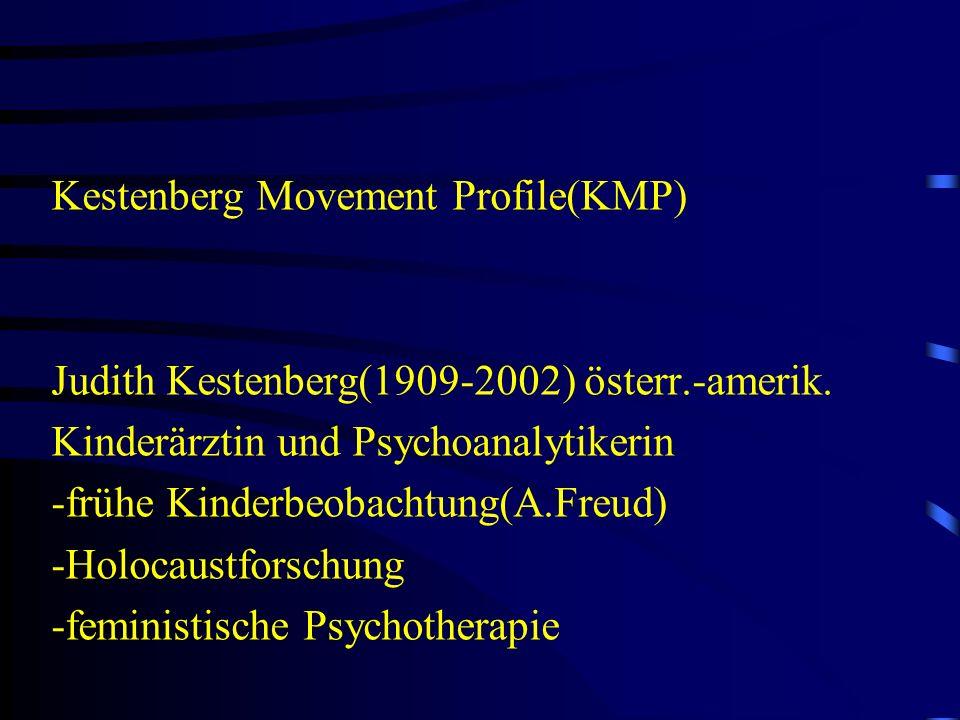 Kestenberg Movement Profile(KMP) Judith Kestenberg(1909-2002) österr.-amerik. Kinderärztin und Psychoanalytikerin -frühe Kinderbeobachtung(A.Freud) -H