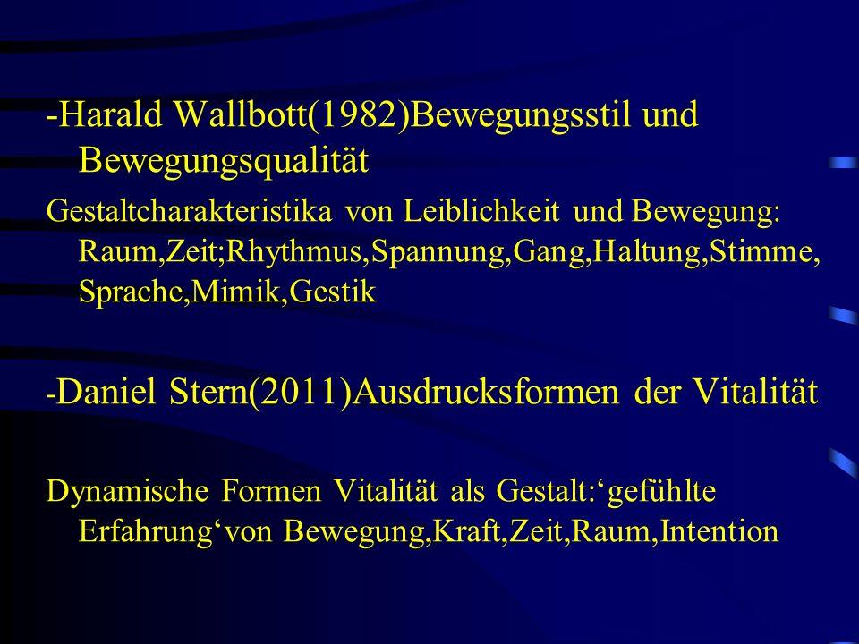 -Harald Wallbott(1982)Bewegungsstil und Bewegungsqualität Gestaltcharakteristika von Leiblichkeit und Bewegung: Raum,Zeit;Rhythmus,Spannung,Gang,Haltu