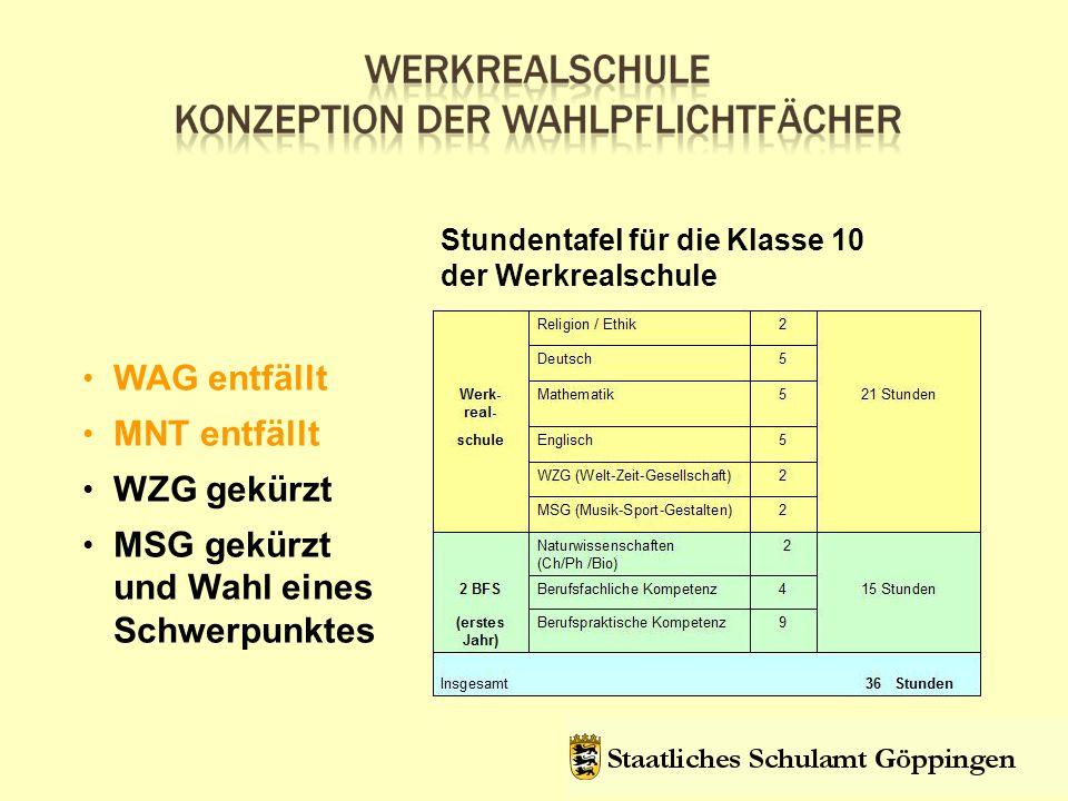 WAG entfällt MNT entfällt WZG gekürzt MSG gekürzt und Wahl eines Schwerpunktes Stundentafel für die Klasse 10 der Werkrealschule
