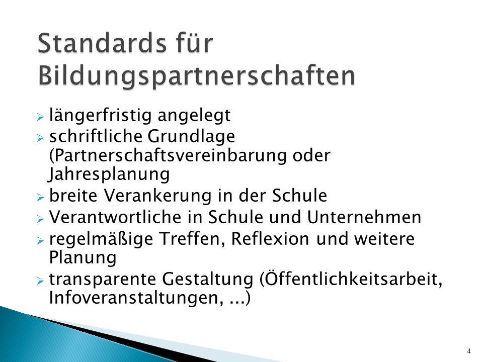 Standards für Bildungspartnerschaften längerfristig angelegt schriftliche Grundlage (Partnerschaftsvereinbarung oder Jahresplanung breite Verankerung