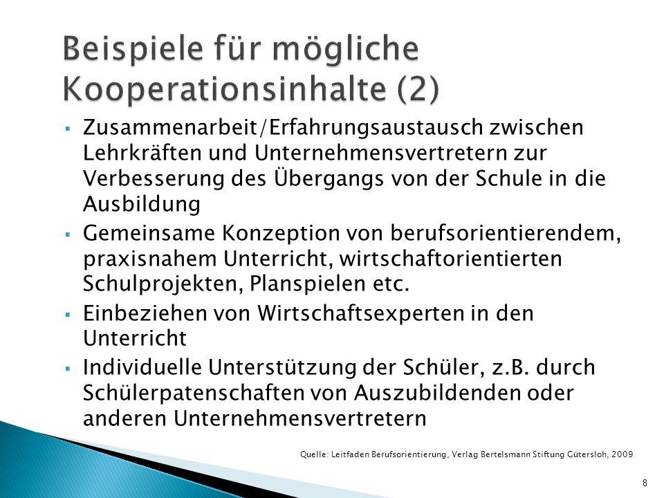 Beispiele für mögliche Kooperationsinhalte (2) Zusammenarbeit/Erfahrungsaustausch zwischen Lehrkräften und Unternehmensvertretern zur Verbesserung des