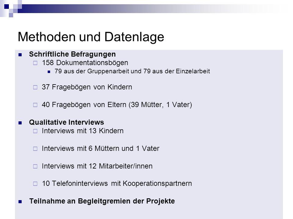 Methoden und Datenlage Schriftliche Befragungen 158 Dokumentationsbögen 79 aus der Gruppenarbeit und 79 aus der Einzelarbeit 37 Fragebögen von Kindern