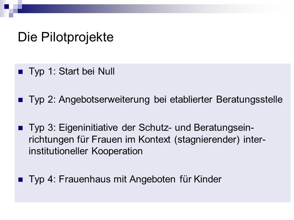 Die Pilotprojekte Typ 1: Start bei Null Typ 2: Angebotserweiterung bei etablierter Beratungsstelle Typ 3: Eigeninitiative der Schutz- und Beratungsein