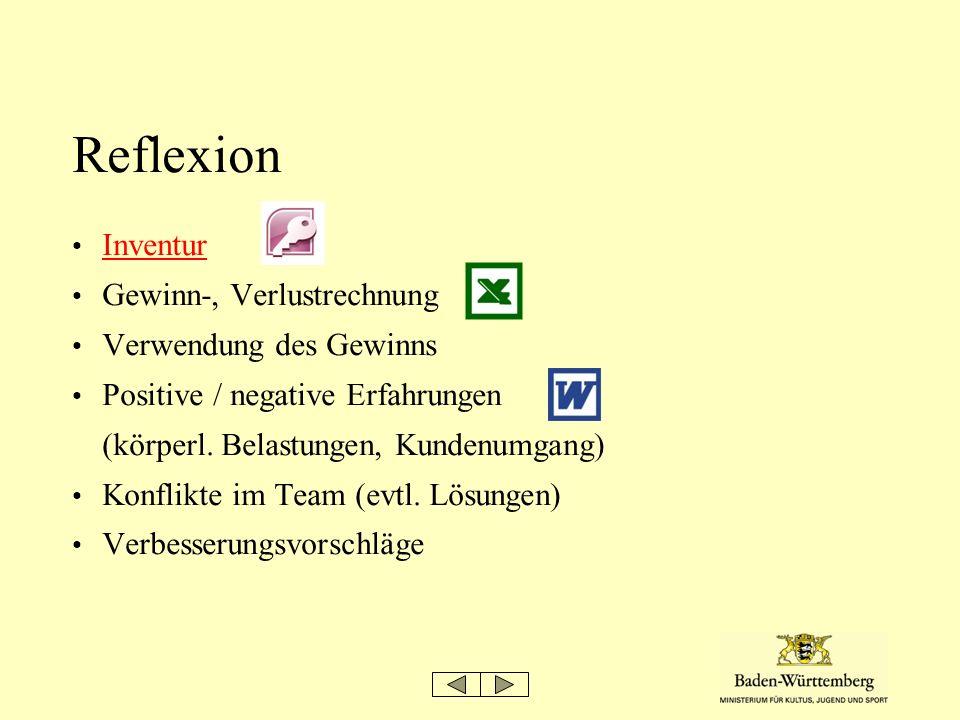 Reflexion Inventur Gewinn-, Verlustrechnung Verwendung des Gewinns Positive / negative Erfahrungen (körperl. Belastungen, Kundenumgang) Konflikte im T