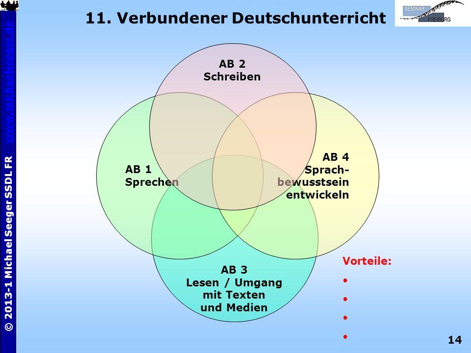 14 © 2013-1 Michael Seeger SSDL FR www.michaelseeger.dewww.michaelseeger.de 11. Verbundener Deutschunterricht AB 3 Lesen / Umgang mit Texten und Medie